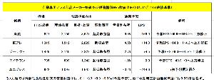 5970 - (株)ジーテクト 理論株価Webでの同業他社比較(株価は11月27日終値ベース)をしましたので、参考に紹介しておきます