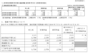 3639 - (株)ボルテージ まあ  10〜12月の売上は ヨコヨコ(´-`).。oO  ボルテージは売上が変わらない