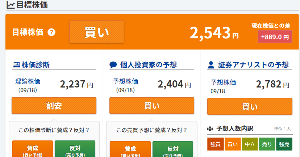 3436 - (株)SUMCO 目標株価