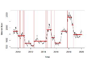 3436 - (株)SUMCO 自分は中長期スイングなので、こんなのでシグナル出してます。 次の踊り場は、2600~2800位ではな