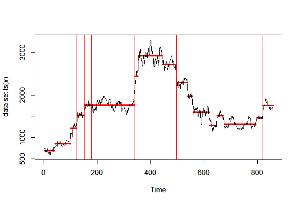 3436 - (株)SUMCO スイング用はもう少し短期で見ていて、おそらく2200~2300円といったところw