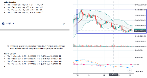 2338 - (株)ビットワングループ ジュピターコインのホワイトペーパーでプレセール価格を調べてみた。  ETHの価格(現在13,500円