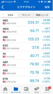 42311052 - ピクテ・グローバル・インカム株式(毎月分配) ひとまず安心 明日の基準価格に反映でしょうか