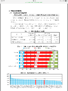 4718 - (株)早稲田アカデミー 経営努力で運営費を抑えて利益増加してもコレを見るとどうしても未来があると思えない(>人< 学習塾株が