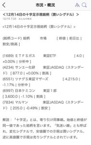 7834 - マルマン(株) おはようございます😊