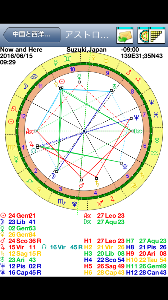 オカルト日経平均株価予想 Tスクエアが多いのと、海王星が逆行開始。 太陽金、月、DSCのトラインを、両断するかのように月に牡羊