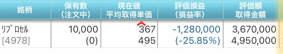 4978 - (株)リプロセル イェーイ👍 大赤字だぜ!   リプロセル 応援してるから誠意一杯やってくれ!^_^