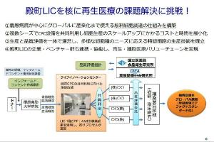 4978 - (株)リプロセル 一つ言い忘れた。 今日、特定細胞加工物製造許可を取得した殿町ライフイノベーションセンターのリプロセル