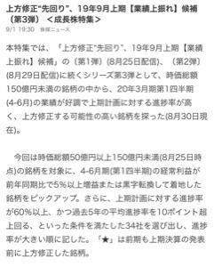 7953 - 菊水化学工業(株) 期待 大