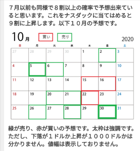 1605 - 国際石油開発帝石(株) 何日か前にでたストックトレインのカレンダー。 毎月見るけど、当たってるような気はする。 特に太線。