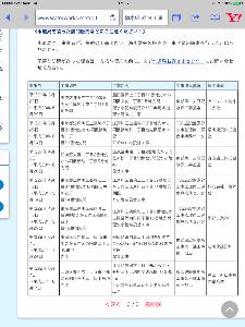 1867 - (株)植木組 東京都水道局、植木組平成30年度の工事。
