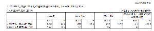 2173 - (株)博展 決算はいい数字だけど、今回は期待値が高かっただけに明日はどうなるかね。 普通に1200円ぐらいで決算
