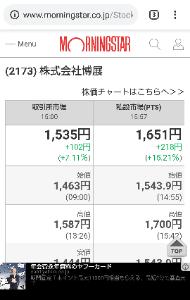 2173 - (株)博展 おおお❗️