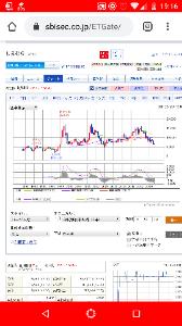 8881 - (株)日神グループホールディングス 皆、色んな株の四半期足MACD見てみ!!