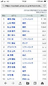 2018年5月25日(金) 西武 vs 日本ハム 8回戦 それでも大田が打線の核で、中田、レアードはチーム内じゃまだまだマシな方なのだ・・・