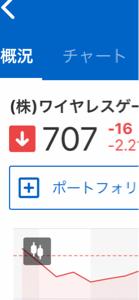 9419 - (株)ワイヤレスゲート 707 → 泣いてる様にしか見えない。 こんなクソ会社の株をギョウサン買って泣きたいのは我