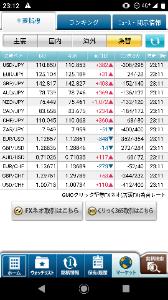 8411 - (株)みずほフィナンシャルグループ 早く180代になって