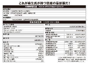 8411 - (株)みずほフィナンシャルグループ ご立派↓^^