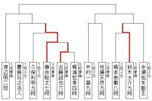 8411 - (株)みずほフィナンシャルグループ > > 戦闘開始^^ >  > 木村が佐藤に勝った^^ > スゴい将棋