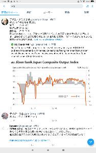 8411 - (株)みずほフィナンシャルグループ アダム・スミス2世さんから  EUのPMIが最悪だとか、アメリカが悪いとか云うけど、日本も09年以来