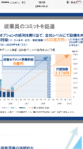 3775 - (株)ガイアックス いずれにせよ上田社長はまたしても市場からお金を吸い上げ様としてるんですねぇ〜  そして来年の今頃は株