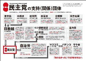 民主党いらないわけがない 国民が知らない反日の実態 - 民主党の支持母体 2  http://www35.atwiki.jp/
