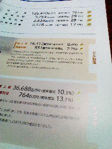 8081 - (株)カナデン 今日届いたカナデンレポート。 静かーに業績良いんですよね。 静かーに1000円に行ってくれないかな。