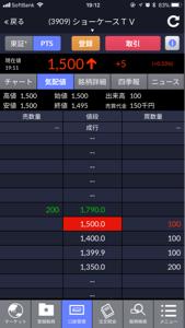 3909 - (株)ショーケース 凄くいい買いw