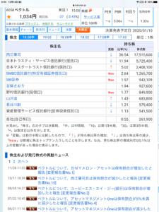 6058 - (株)ベクトル おはようございます。  山沢さんが、保有上がってきました。 この方、ネクシィーズも。 前からかな?