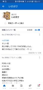 6058 - (株)ベクトル いのすけー!いきてるかー!