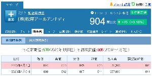 9887 - (株)松屋フーズホールディングス 【 (株)松屋 [8237] - 東証1部  】 だけでも、ややこしかったのに、   【 (株)松屋