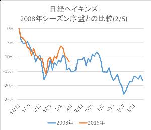 8306 - (株)三菱UFJフィナンシャル・グループ ぷ