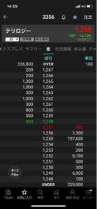 3356 - (株)テリロジー 去年の今頃20万株が板の上を走ってきたのもいい思い出だ