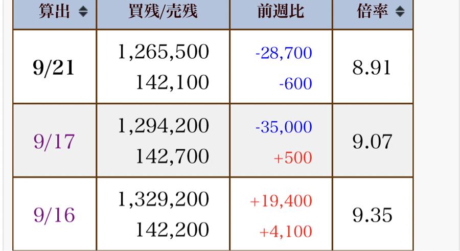 6659 - (株)メディアリンクス 想定通り(^_^)