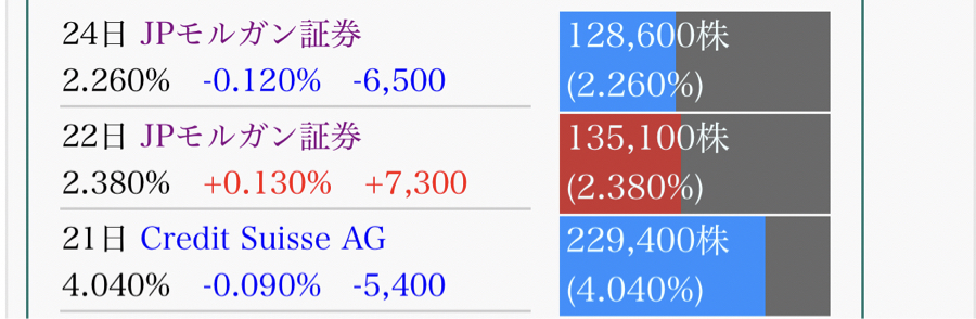 6659 - (株)メディアリンクス 出来高の10%が買い戻しかぁ(^_^)