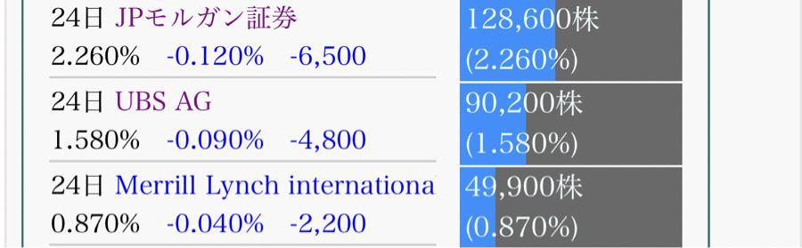 6659 - (株)メディアリンクス やっぱり機関の養分(^_^)