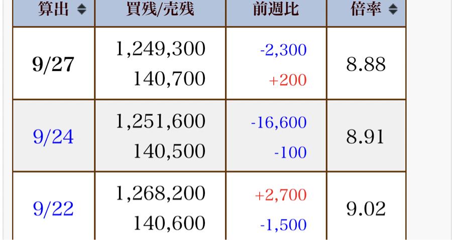 6659 - (株)メディアリンクス しょぼい動きやなぁ(^_^)