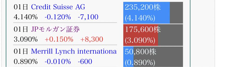 6659 - (株)メディアリンクス 機関はイープン(^_^)
