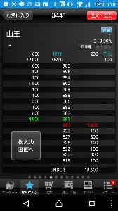 3441 - (株)山王 これは店じゃないか?