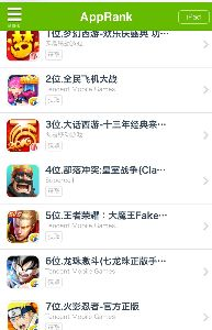 3932 - (株)アカツキ 中国のアプリ売上規模  2015年1月くらいの中国でのアプリ売上。トップ3で1日の売上が3,000~