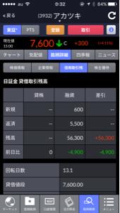 3932 - (株)アカツキ 先週11/17時点での 日証金の融資残89,300  本日の速報融資残56,300  信用買いも大き