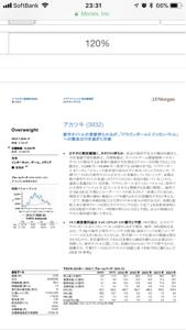 3932 - (株)アカツキ モルガンのレポート更新されました!