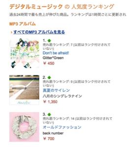 3932 - (株)アカツキ 今日ハチナイのミニアルバムが発売されたのですが、 なんとAmazonデジタルミュージック人気度ランキ