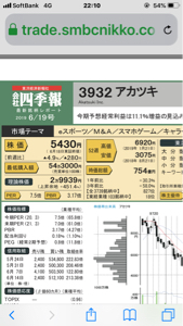 3932 - (株)アカツキ 会社四季報最新レポート  理論株価    ↓