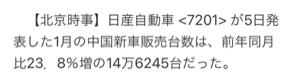 7201 - 日産自動車(株) .