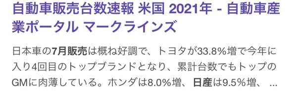 7201 - 日産自動車(株) 日産掲示板の皆様、アメリカの7月販売台数判明しました。  マークラインズ情報ですと、9.5パーセント