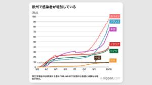7047 - ポート(株) コロナ収束前提の中期経営計画 コロナ感染者急増でアカン