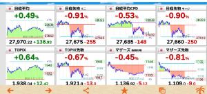 9450 - (株)ファイバーゲート 今回は止まらないよ  >2000円は夢ってのはドリームじゃなくて現実性がないって意味  52週