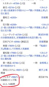 3856 - Abalance(株) あけおめ〜 エーバランスの快進撃は続くだろうね なので放置プレイ  だだ、大発会はなぜか、ジャスダッ