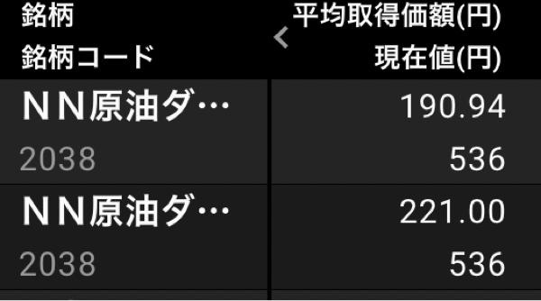 8927 - (株)明豊エンタープライズ ハゲワシが居なくなってから爆益になったww